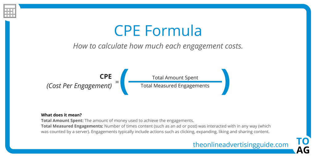 CPE_Equation